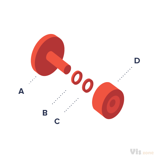 An exploded view drawing is a diagram, picture or technical drawing of an object, that shows the relationship or order of assembly of various parts. It shows the components of an object slightly separated by distance, or suspended in surrounding space in the case of a three-dimensional exploded diagram. An object is represented as if there had been a small controlled explosion emanating from the middle of the object, causing the object's parts to be separated an equal distance away from their original locations.