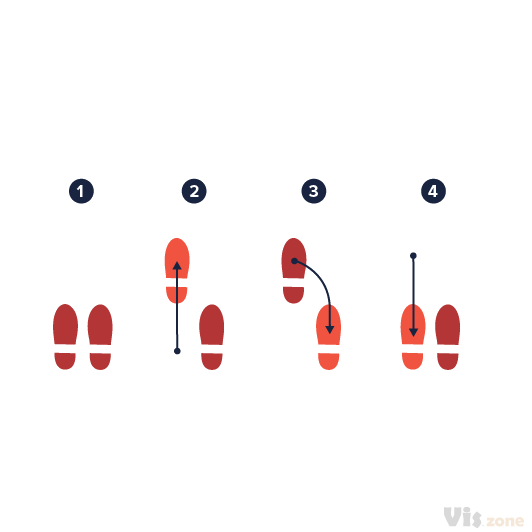 A step by step illustration is a series of illustration to explain a process or a sequential incident. It can be used for a wide range of purposes;  ie.  assembly guides, instructional manuals for cooking or an airplane safety manual. The sequence of illustrations is always chronological and often numbered. The visuals can both be photos, technical drawings or more illustrative.