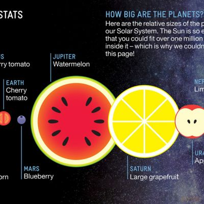 Relative Scale of the Solar System Planets, in Fruits | Boing Boing