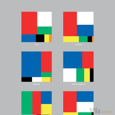 Flag Stories — Most used flag colours by continents
