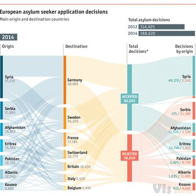 Daily chart - Seeking safety | Graphic detail | The Economist