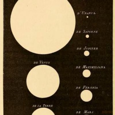 JF Ptak Science Books: Fine and Uncommon Astronomical Images